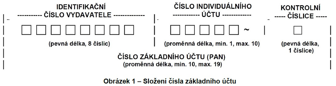 Složení čísla základního účtu